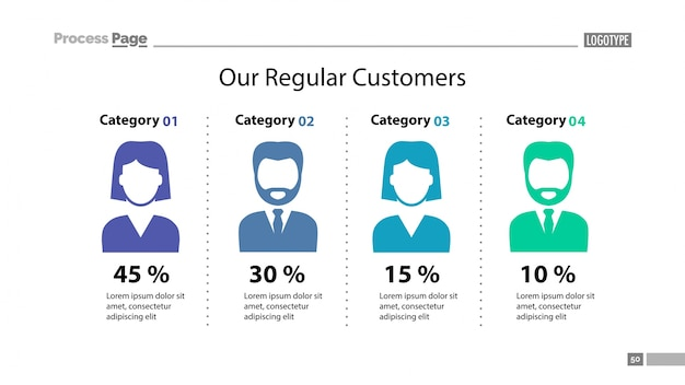 Tableau de comparaison des clients modèle de diapositives