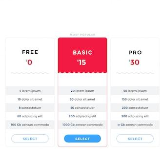 Tableau de comparaison pour 3 plans de produits au design plat et clair avec des éléments rouges.