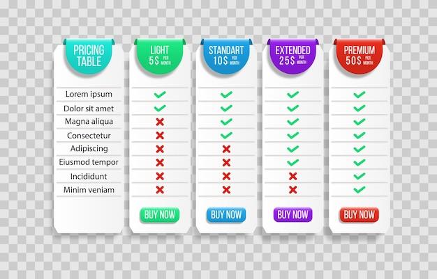 Tableau de comparaison des prix moderne avec divers plans d'abonnement et emplacement pour la description. comparaison du tableau des prix pour les entreprises, liste à puces avec plan commercial. comparer la liste de conception de prix.