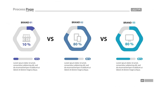 Tableau de comparaison des produits modèle de diapositives