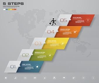 Tableau des gabarits élément infographie 5 étapes