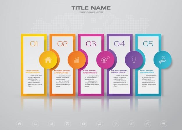 Tableau des éléments infographiques de la timeline.