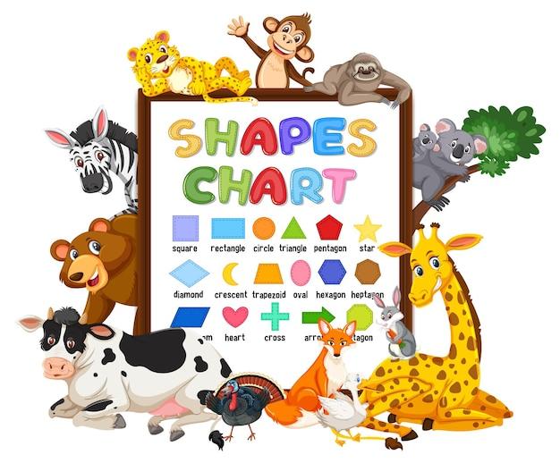 Tableau des formes avec des animaux sauvages