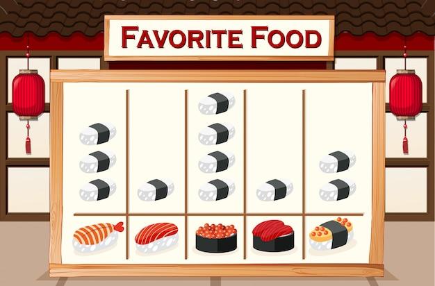 Un tableau de la nourriture préférée