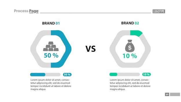 Tableau de pourcentage de comparaison diagramme de diapositives