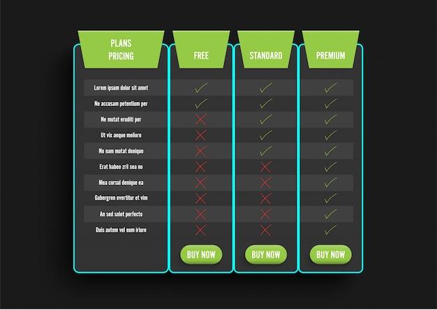 Tableau de prix moderne foncé avec option recommandée verte. liste de prix de comparaison.