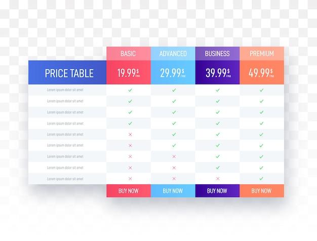Tableau des prix pour les sites web et les applications. modèle de graphique métier vector