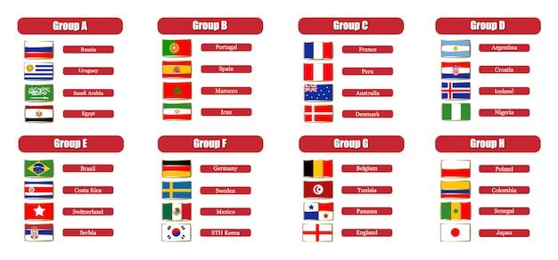 Tableau de score de football championnat du monde 2018 par groupes