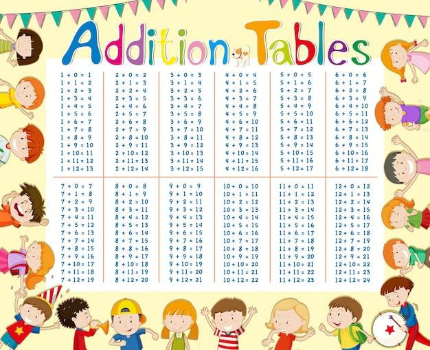 Tableau des tableaux d'addition avec les enfants en arrière-plan