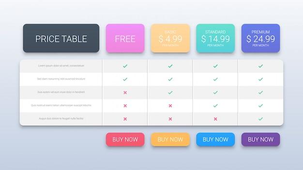 Tableau de tarification web pour les entreprises avec quatre options