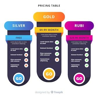 Tableau de tarification