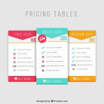 Tableaux de prix