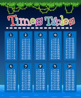 Tableaux des temps bleus mathématiques
