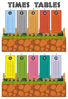 Un tableaux de temps mathématiques colorés