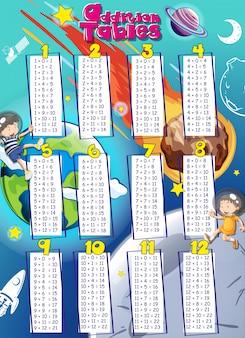 Tables d'addition avec de l'espace en arrière-plan
