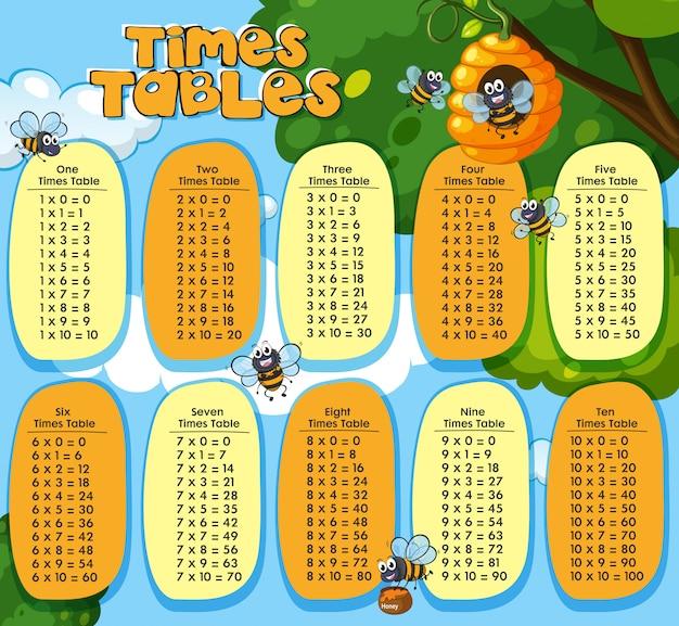 Tables de temps avec des abeilles battant