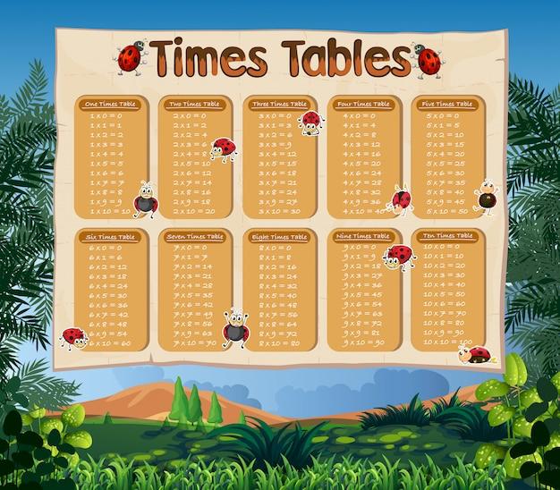 Tables de temps avec la forêt en arrière-plan