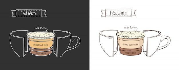 Tasse de plat blanc. info coupe graphique dans une coupe