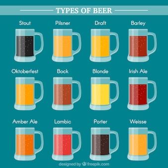 Tasses avec différents types de bières et leurs noms