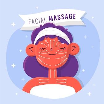 Technique de massage facial dessiné à la main