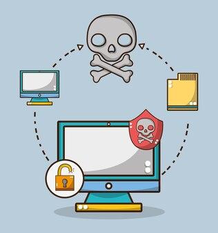 Technologie du système de sécurité
