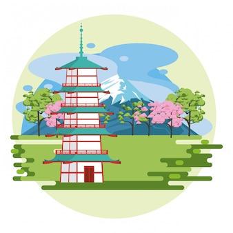 Temple japonais dans la nature