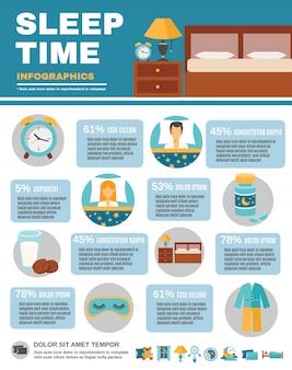Temps de sommeil infographique