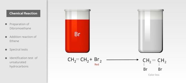 Test spectral des hydrocarbures insaturés