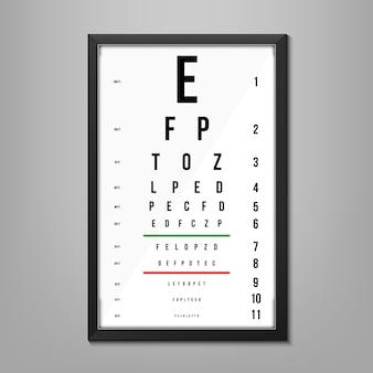 Test des yeux: cartes en lettres latines, test ophtalmique.
