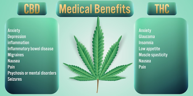 Thc cannabis medical avantages
