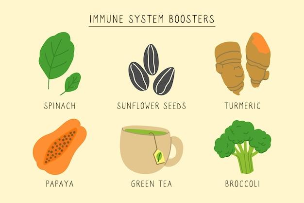 Thème boosters du système immunitaire