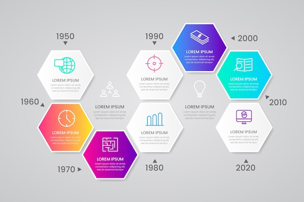 Thème de la collection d'infographie chronologique