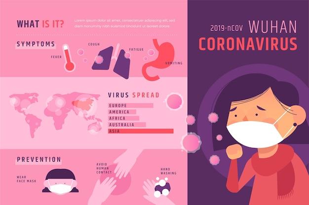 Thème de la collection infographique du coronavirus