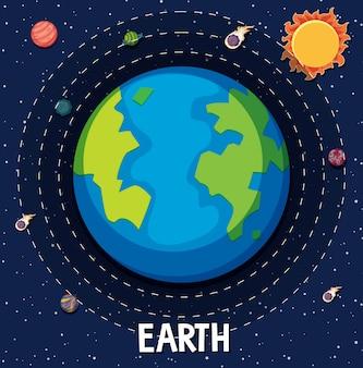 Thème de l'espace avec la terre et le système solaire