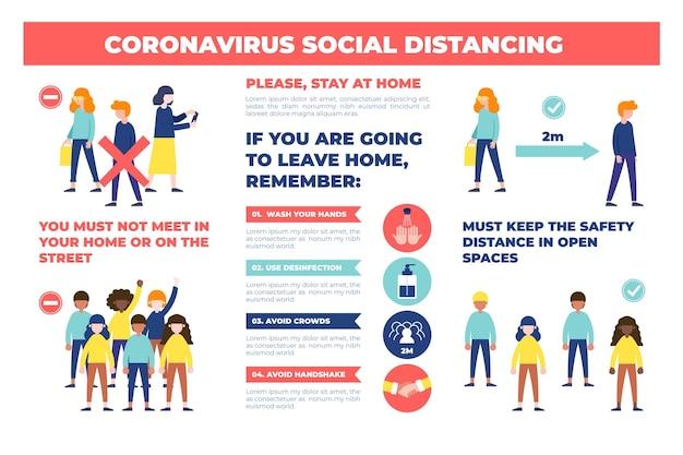 Thème infographique de distanciation sociale