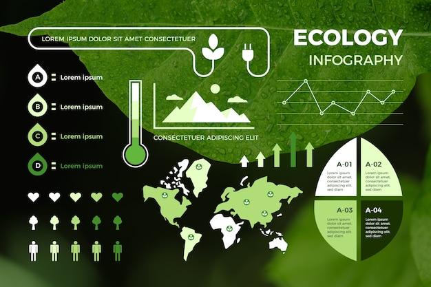 Thème infographique de l'écologie