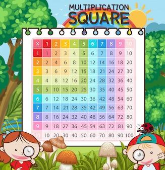 Thème de recherche sur la multiplication mathématique