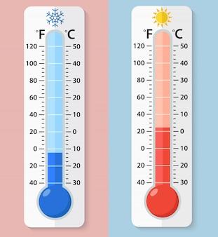 Thermomètre fahrenheit et celsius.