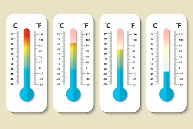 Thermomètres météorologiques celsius et fahrenheit