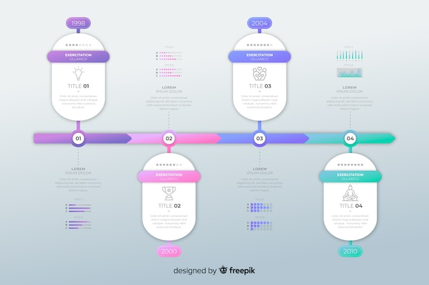 Timeline infographic witl éléments colorés modèle