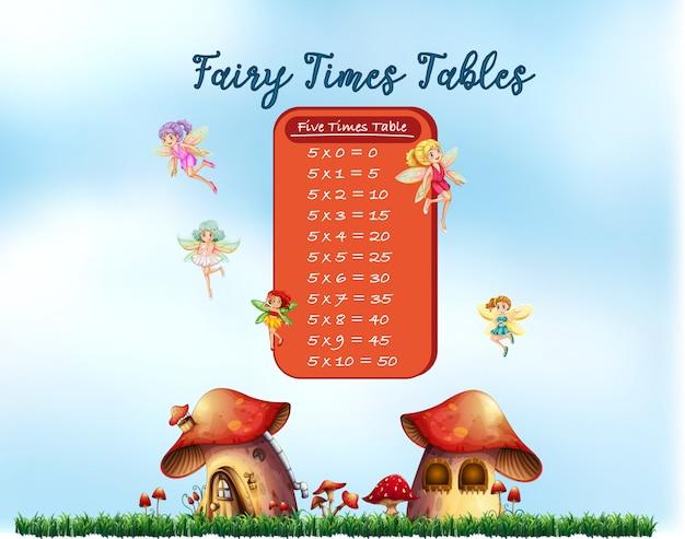 Times tables avec fée