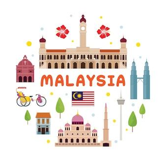Tourisme et culture traditionnelle
