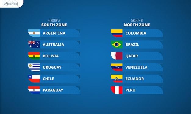 Tournoi de football d'amérique du sud 2020, drapeaux de tous les participants triés par groupes et zones.