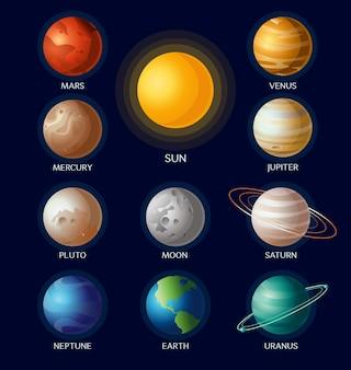Toutes les planètes avec des noms et du soleil