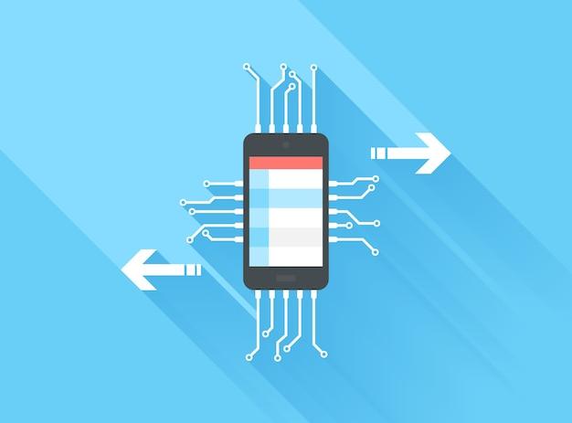 Traitement de données mobile