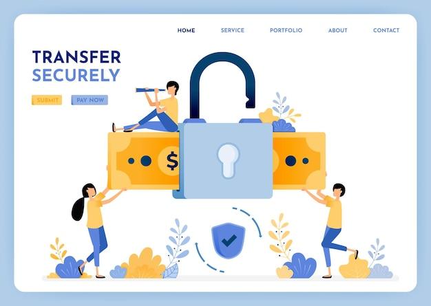 Transférer de l'argent avec la protection des données
