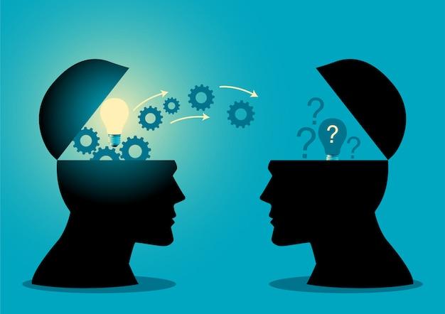 Transfert de connaissances ou d'idées