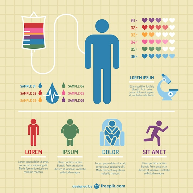 Transfusion sanguine infographie