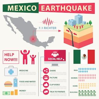 Tremblement de terre au mexique