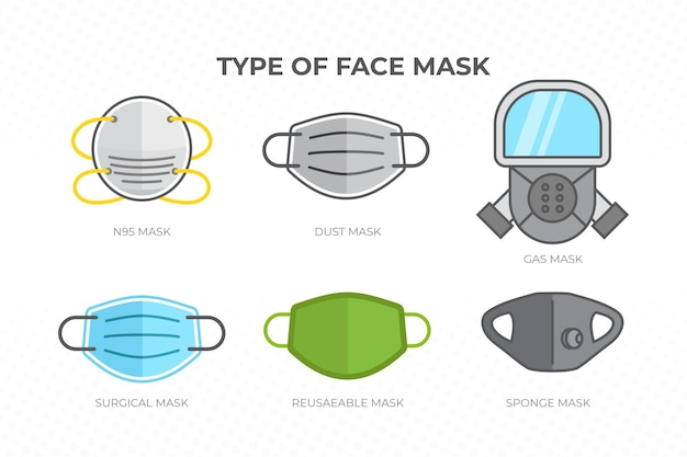 Type de collection de masques faciaux